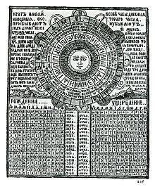 Календари. Церковный календарь, часть I